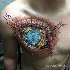 Oko-zegarek