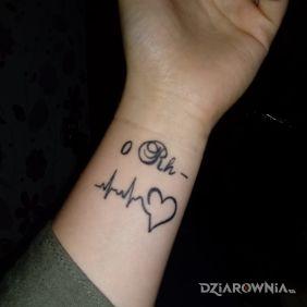 Tatuaże Na Nadgarstku Wzory I Galeria Strona 3
