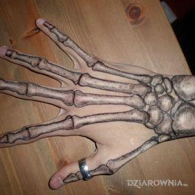 Kości dłoni